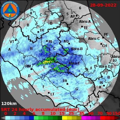Precipitazioni giornaliere